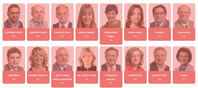 Eurodiputados que se posicionaron a favor del bloqueo de contenidos en redes sociales