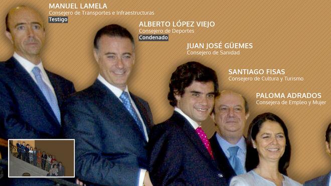 Lamela, López Viejo, Fisas y Adrados, exconsejeros del Gobieron de Aguirre