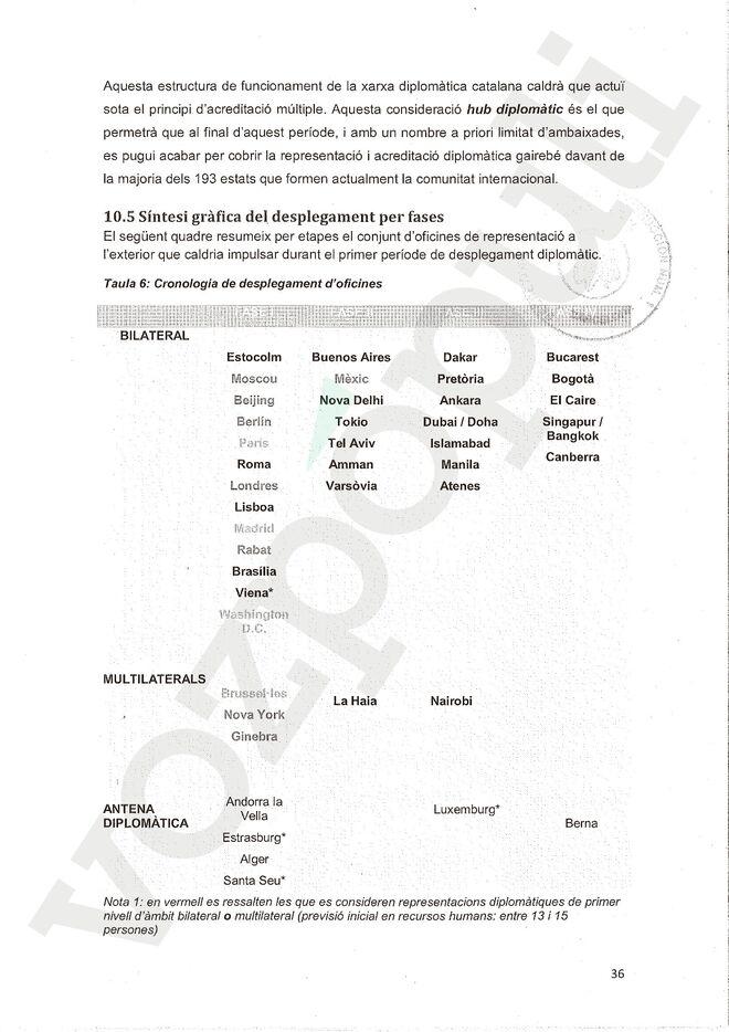 Extracto del documento en el que define las fases de expansión
