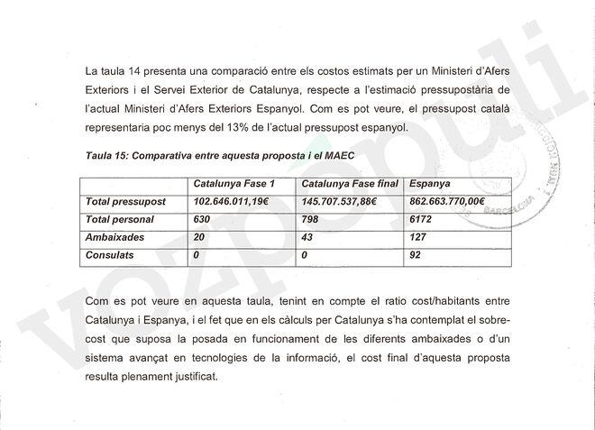 El informe hace una estimación del coste que tendría el despliegue exterior de Cataluña