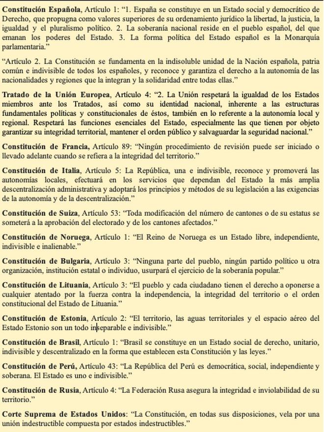 Integridad territorial y unidad del Estado en diferentes constituciones
