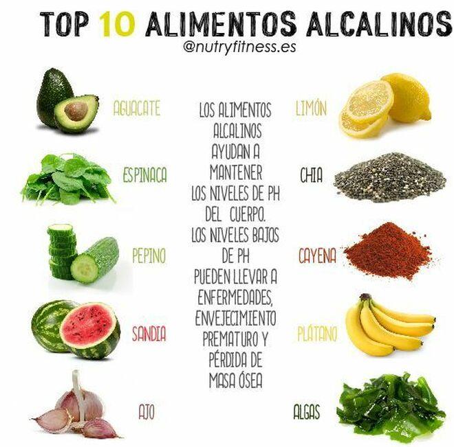 menús de dieta alcalina para adelgazar