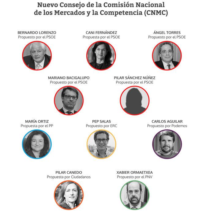 Nuevo Consejo de la Comisión Nacional de los Mercados y la Competencia (CNMC)