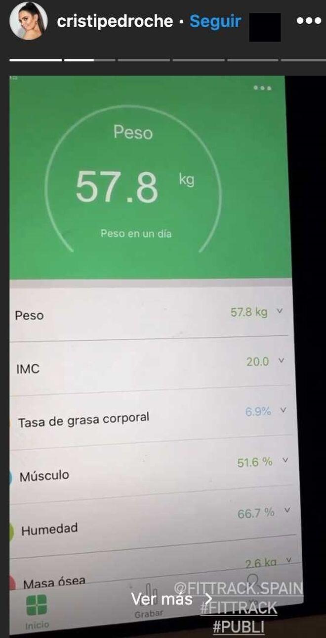 Cristina Pedroche muestra cuántos kilos pesa en Instagram.