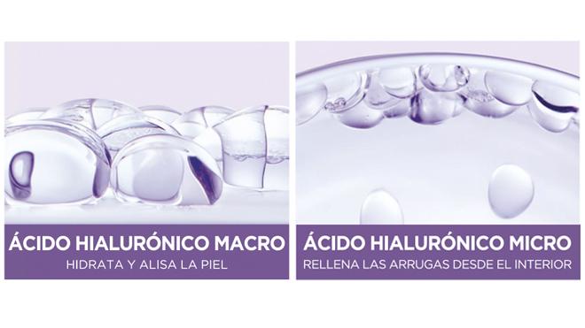Tipos de ácido hialurónico