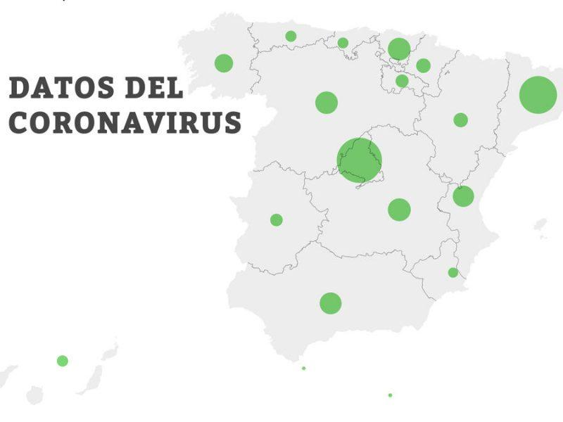Datos de coronavirus en España y el mundo