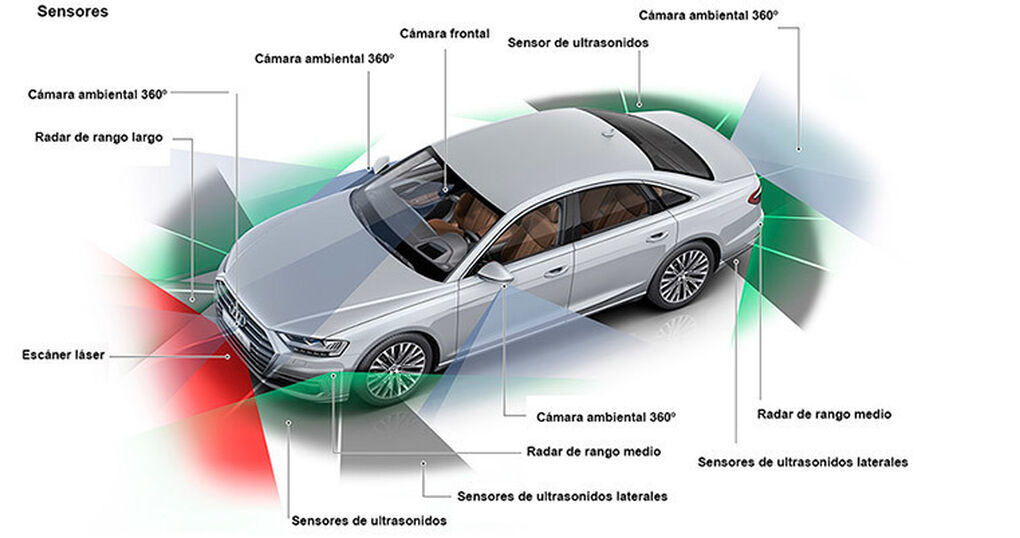 Los coches fabricados en Europa a partir de 2024 tendrán que usar tecnologías inteligentes