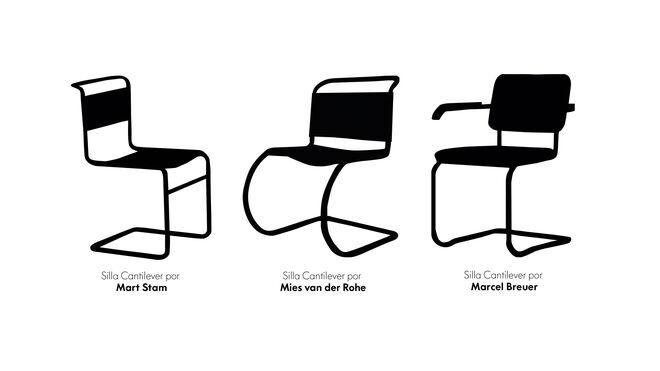 Los tres diseños de la 'silla volada' presentada en los años 20 del pasado siglo.