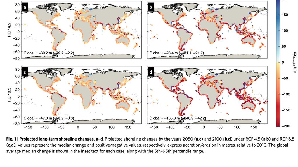 La mitad de las playas del planeta podrían desaparecer por el cambio climático