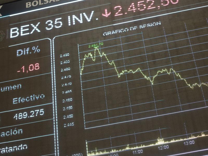 El Ibex 35 pierde los 9.100 puntos con una caída del 1,48% en la semanaEl Ibex 35 pierde los 9.100 puntos con una caída del 1,48% en la semana