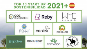 CO2 Revolution, Reby y Revolución Limo, lideran el ranking de las startups más sostenibles