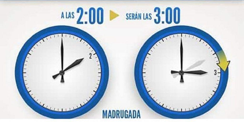 Cambio de hora en marzo para adaptarnos al horario de verano