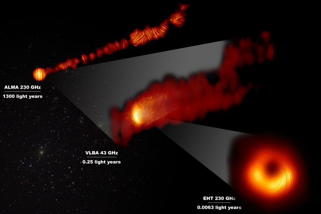 Chorro del agujero negro M87